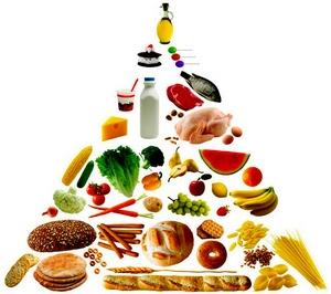 7 aliments pour maigrir
